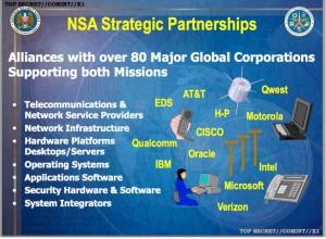 NSA-Partners
