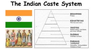 இந்திய சாதியமைப்பு